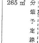 岩倉市北島町の不動産【土地】情報*IW-0015B